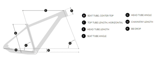 MTB-geometria