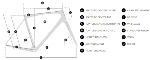 X-Trail-geometria